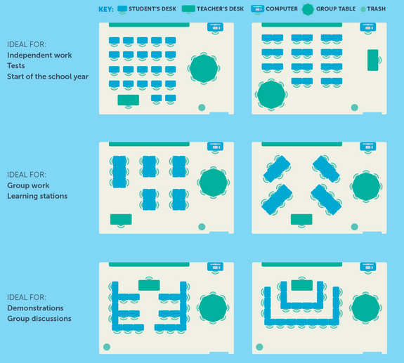 Classroom Design Challenge ~ Classroom design challenge ilearn ieducate